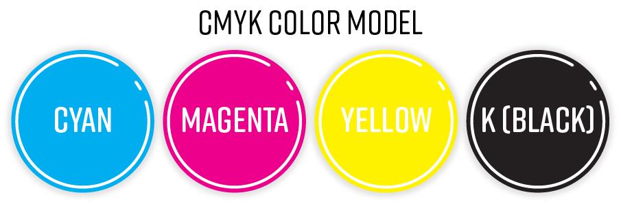 cmyk-color-model-01